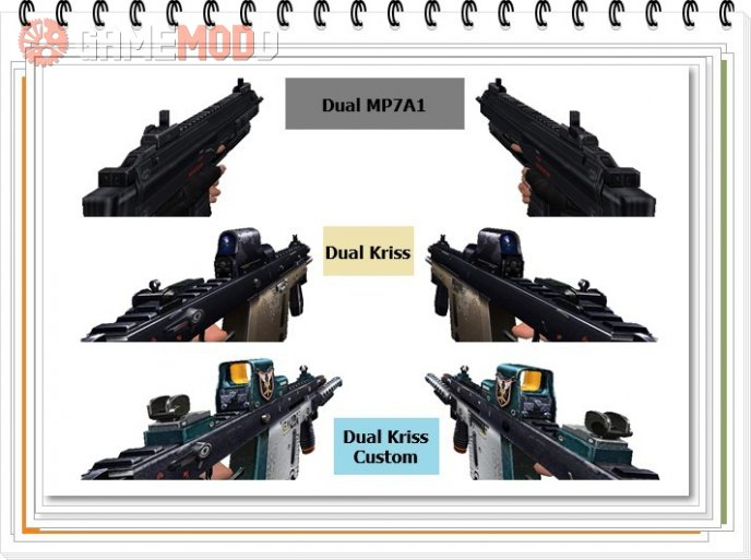 Dual MP7A1, Dual Kriss, Dual Kriss Custom