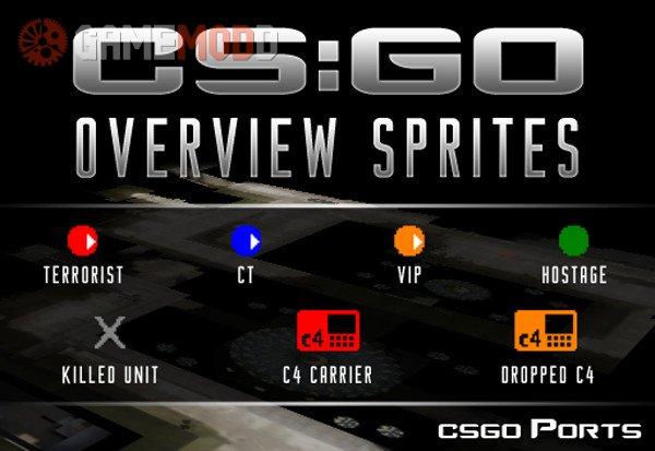 CSGO Overview Sprites