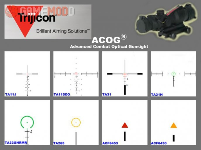Trijicon Acog Pack V.1