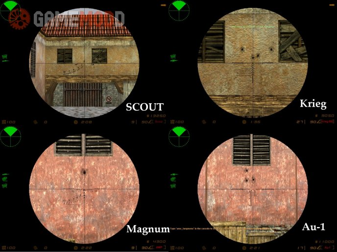 HD Scopes Pack