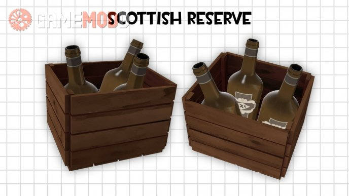 Scottish Reserve