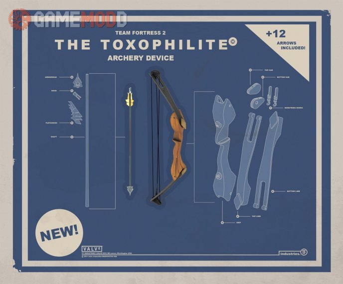 The Toxophilite - A Compound Bow