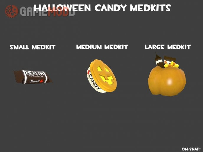 Halloween Candy Medkits