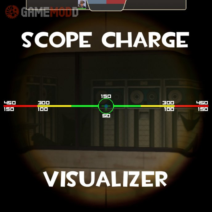 Scope Charge Visualizer